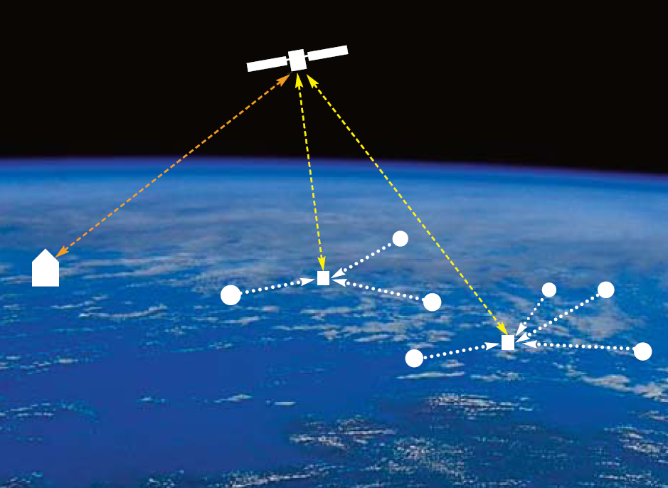 Mission Critical Remote Satellite Gateways
