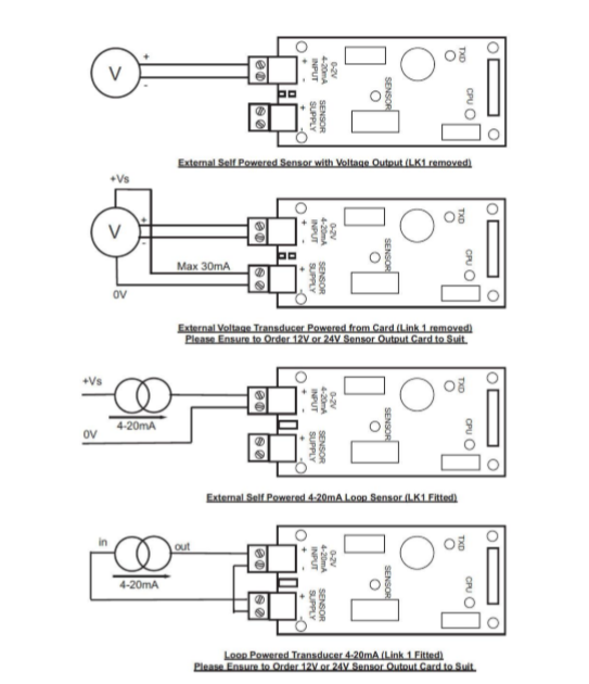 Analogue Input Connections