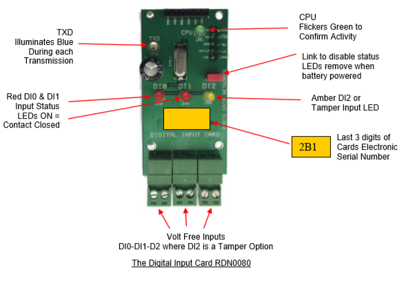 Radio Telemetry Digital Input Card